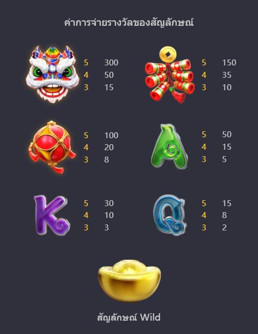 เล่นฟรี Fortune Gods สล็อตแห่งเทพเจ้า เล่นง่าย เงินรางวัลเพียบค่าย PG79