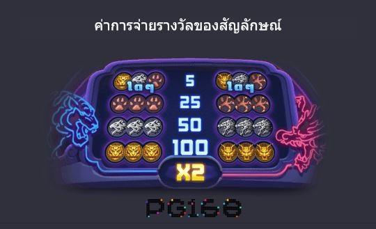 การจ่ายเงินรางวัล Dragon Tiger Luck